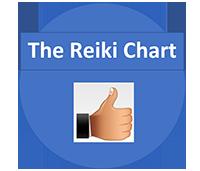 Logo The Reiki Chart 200px
